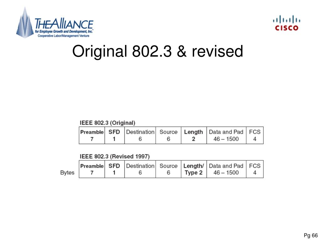 Original 802.3 & revised