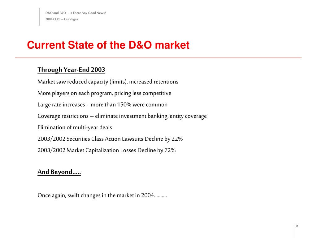 Current State of the D&O market