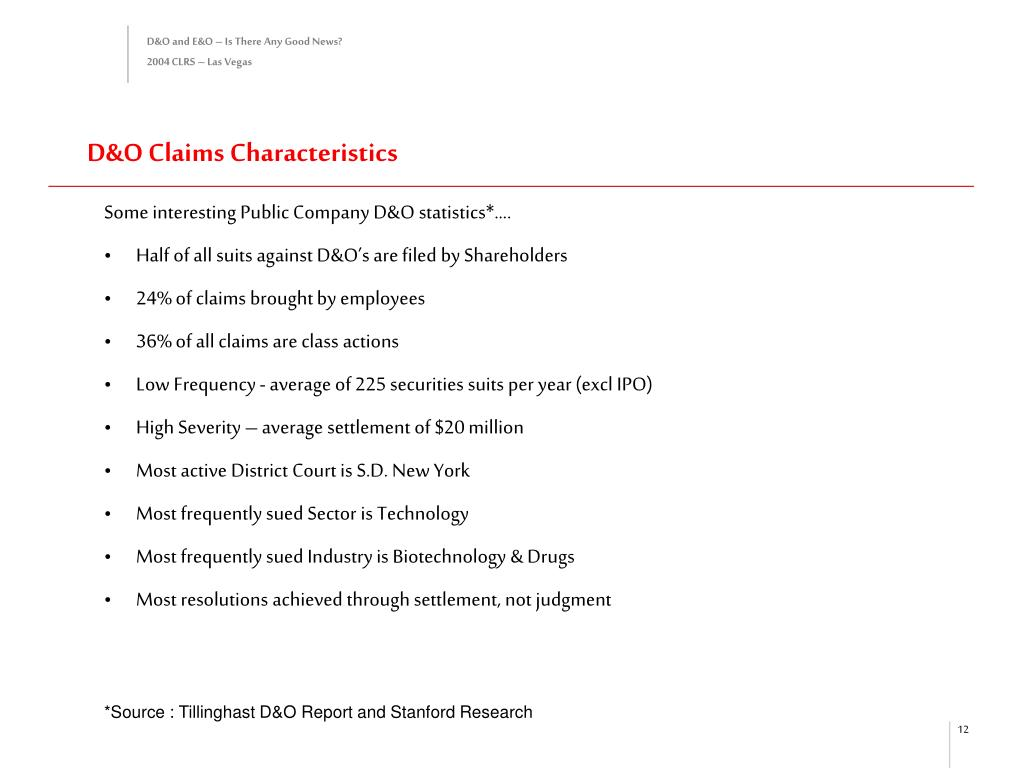D&O Claims Characteristics