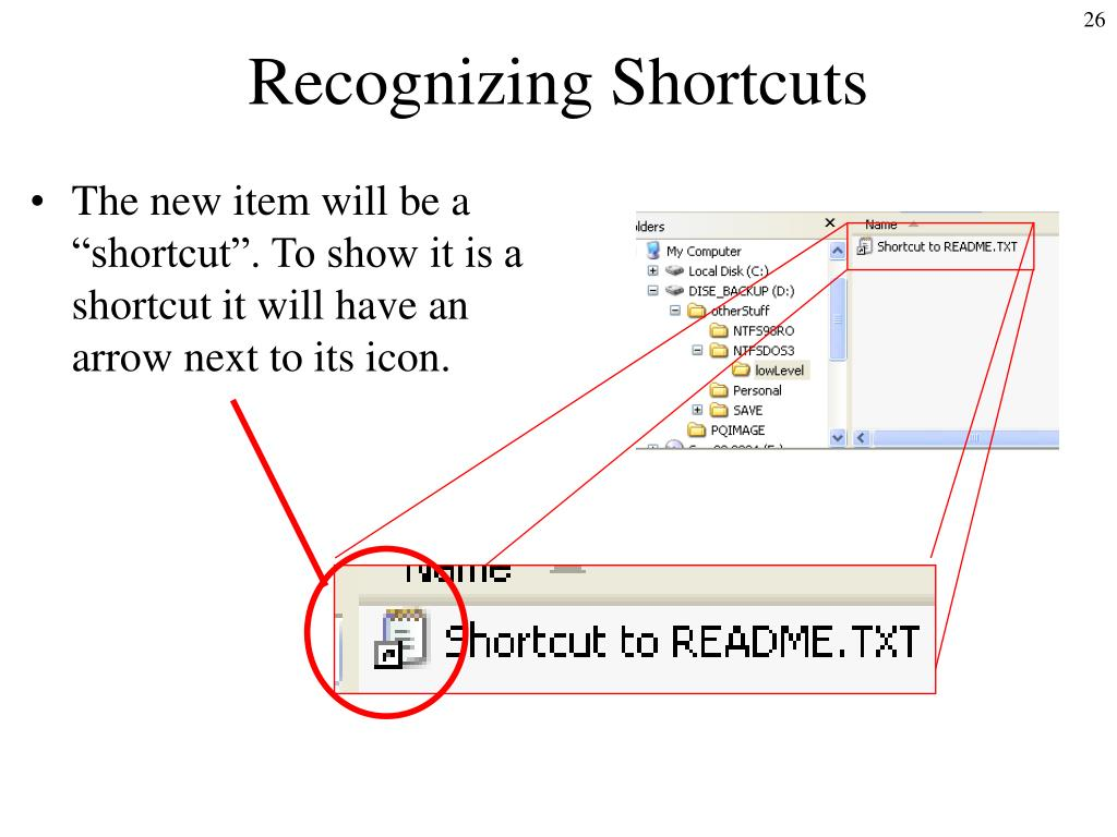 Recognizing Shortcuts