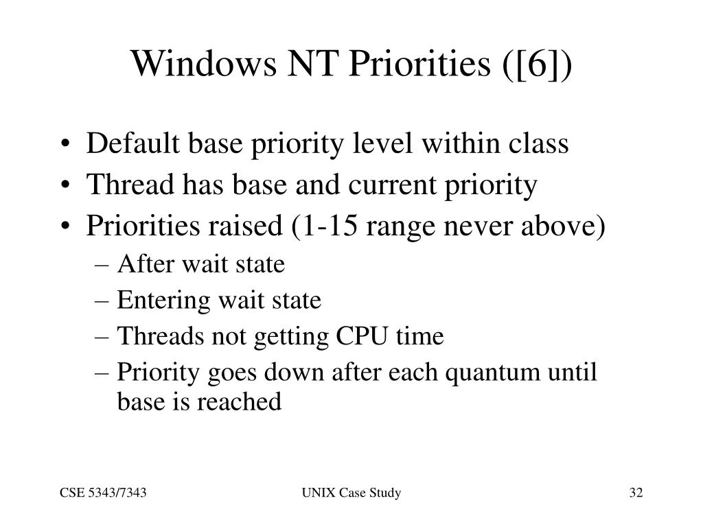 Windows NT Priorities ([6])
