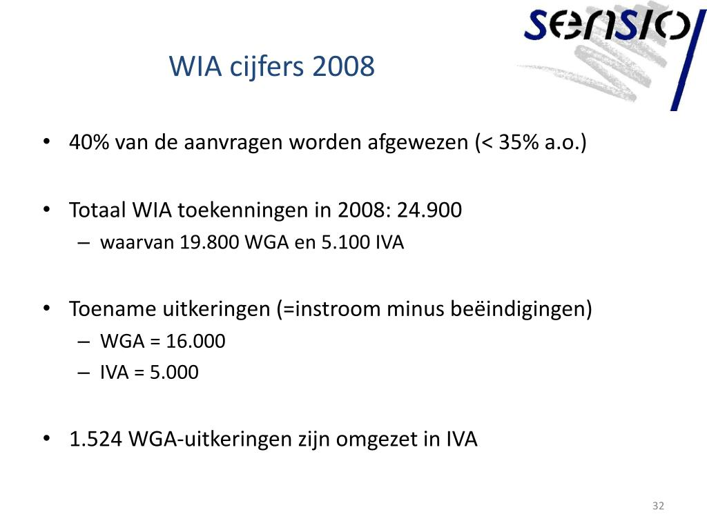 WIA cijfers 2008