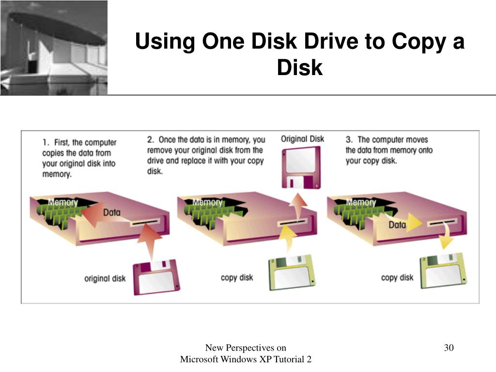 Using One Disk Drive to Copy a Disk