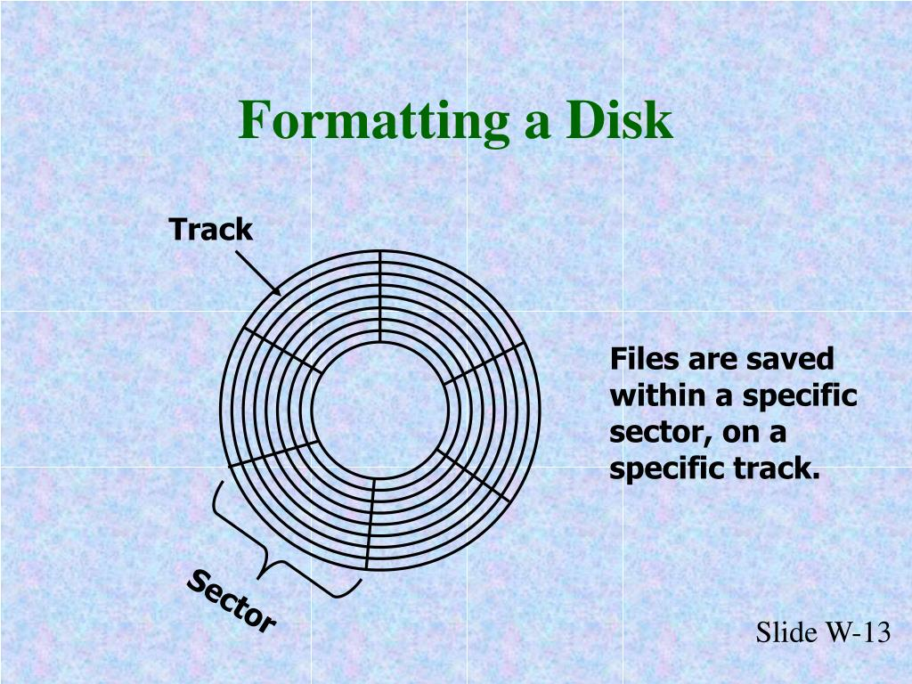 Formatting a Disk