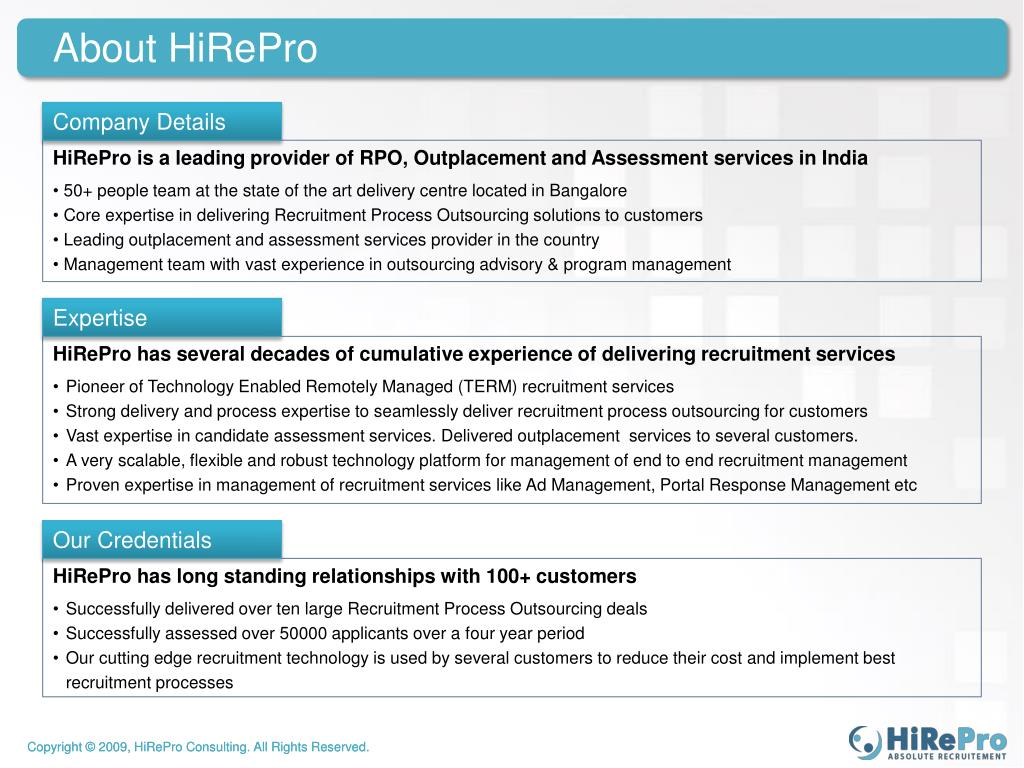 About HiRePro