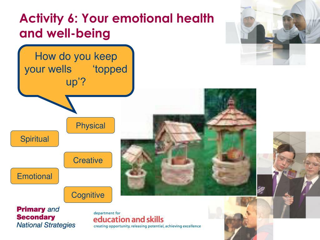 Activity 6: Your emotional health and well-being