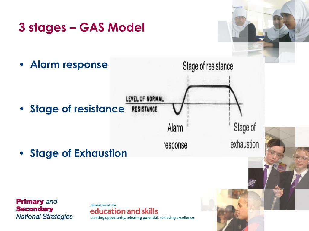 3 stages – GAS Model