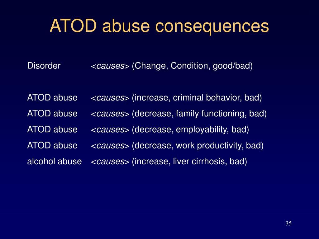 ATOD abuse consequences
