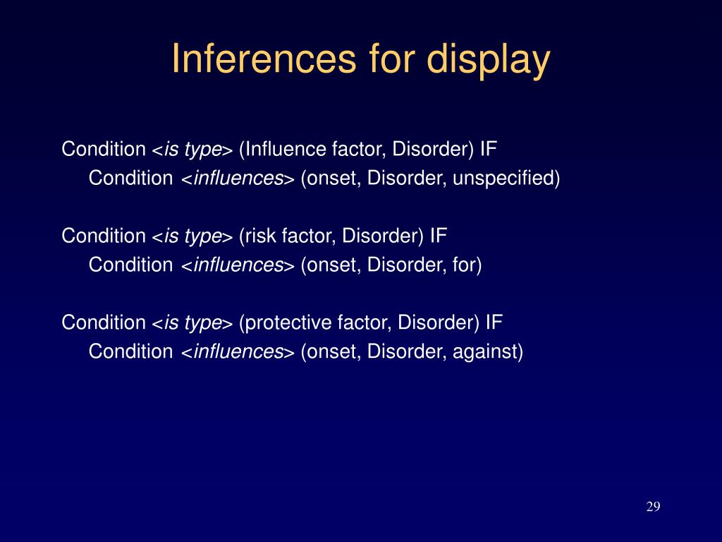 Inferences for display