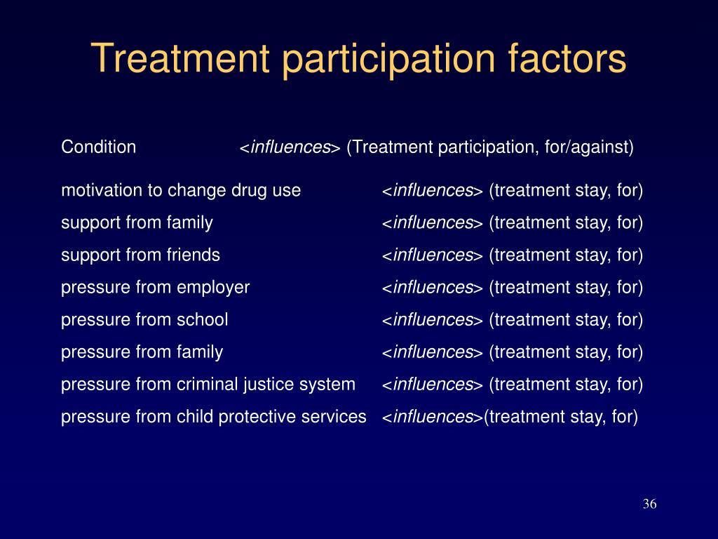 Treatment participation factors
