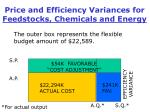 price and efficiency variances for feedstocks chemicals and energy