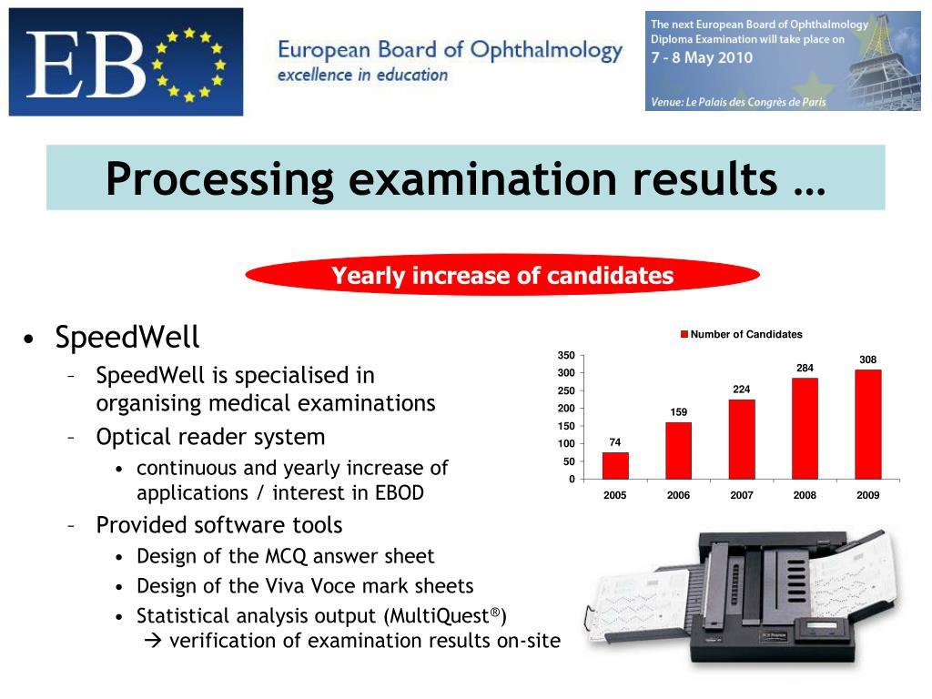 Processing examination results …