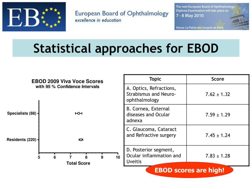 Statistical approaches for EBOD