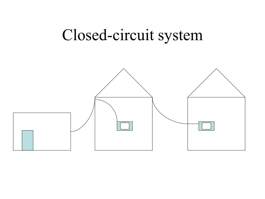 Closed-circuit system