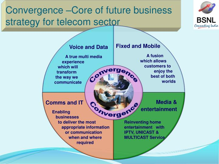 Convergence –Core of future business strategy for telecom sector