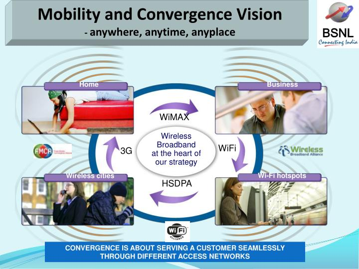 Mobility and Convergence Vision