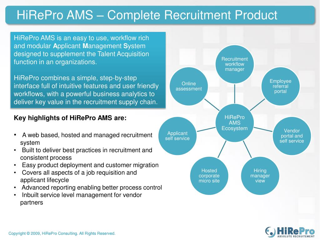 HiRePro AMS – Complete Recruitment Product