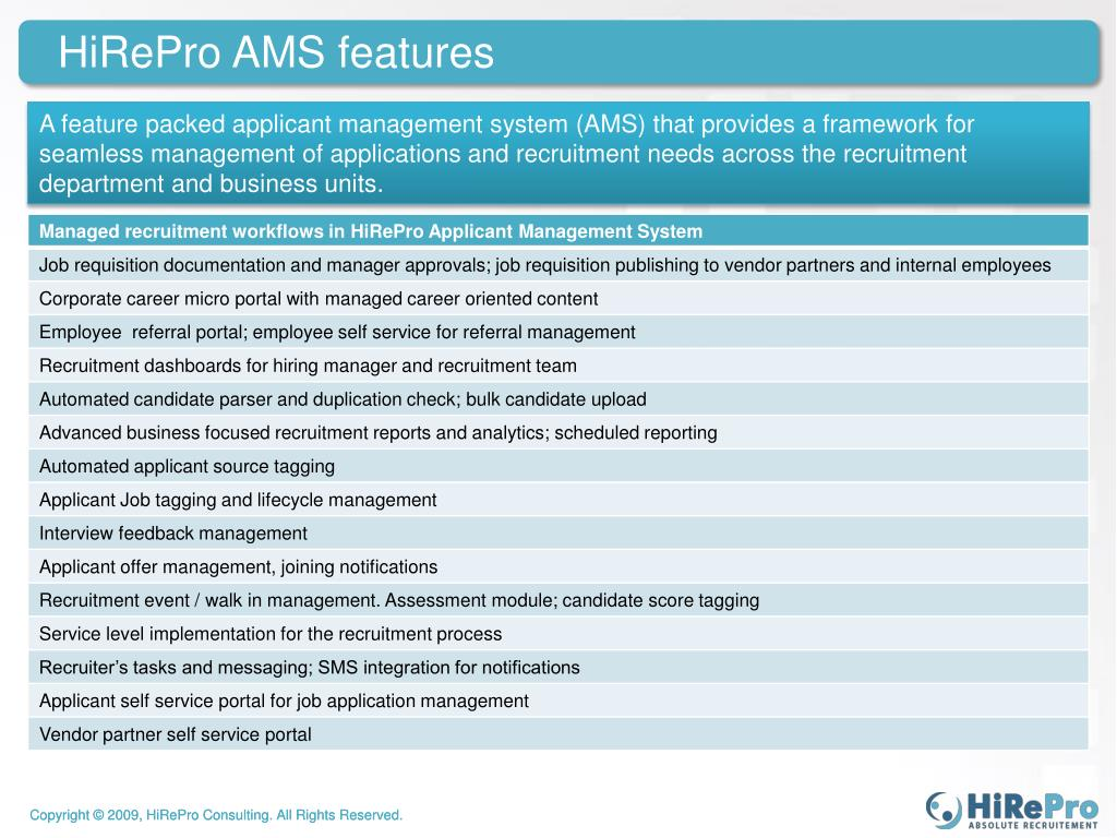 HiRePro AMS features