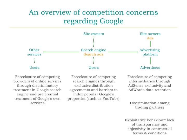 An overview of competition concerns regarding Google