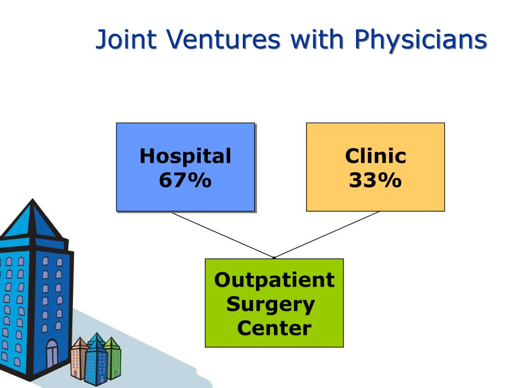 Joint Ventures with Physicians