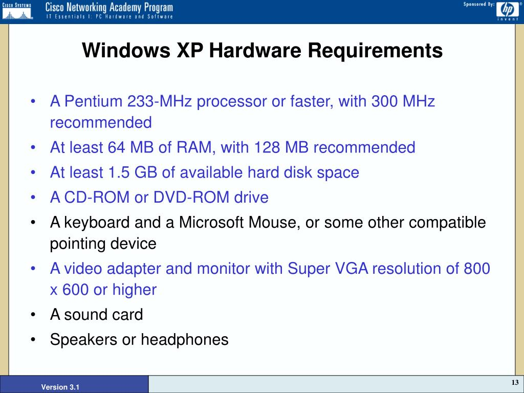 Windows XP Hardware Requirements