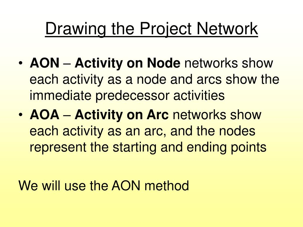 Drawing the Project Network