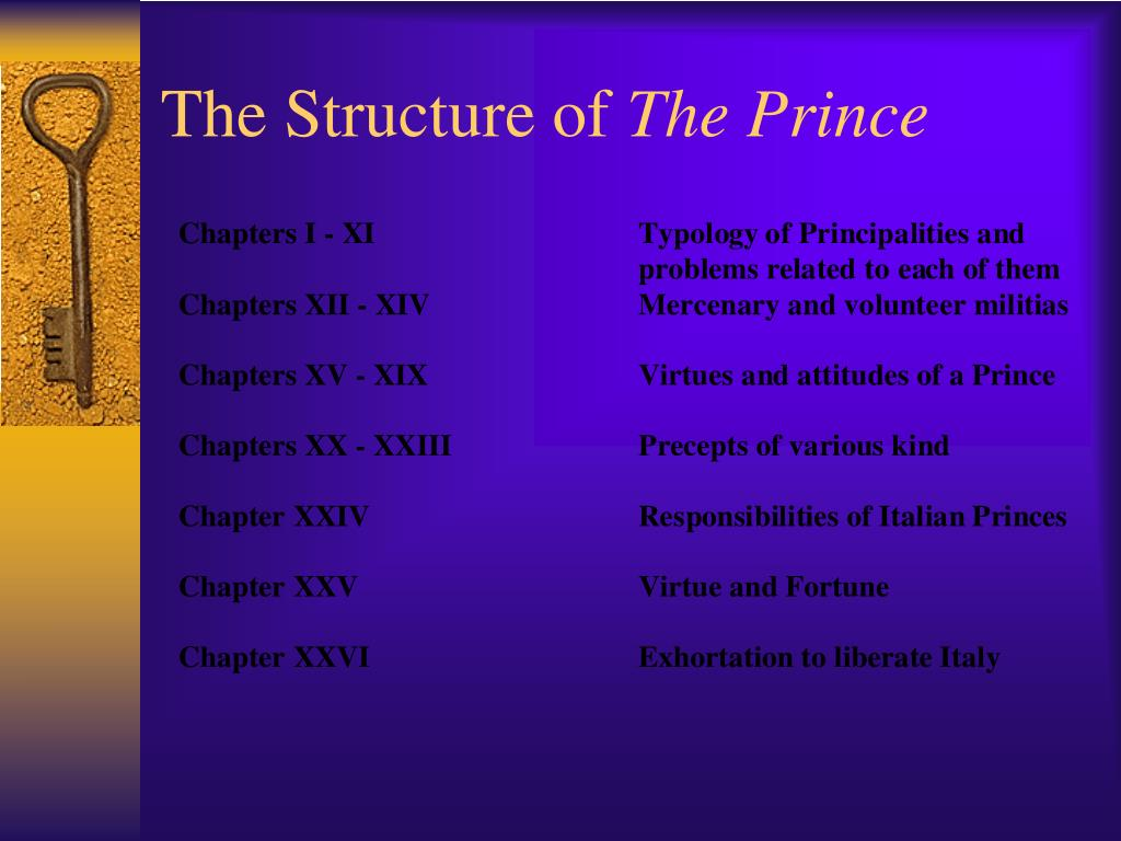 The Structure of
