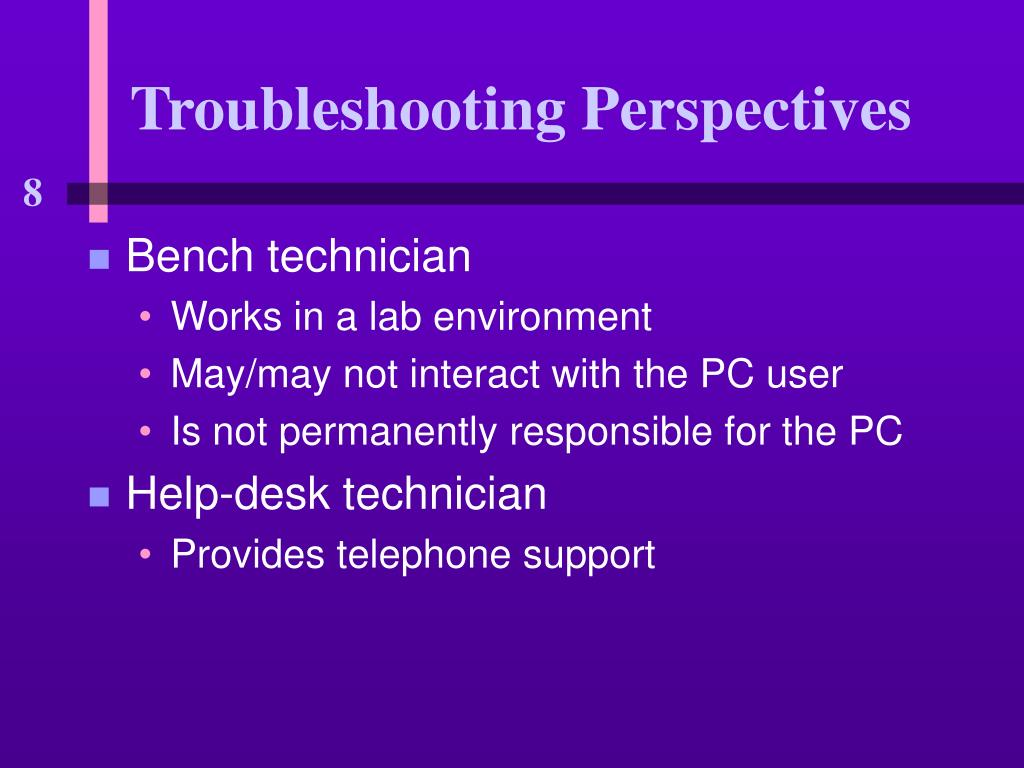 Troubleshooting Perspectives