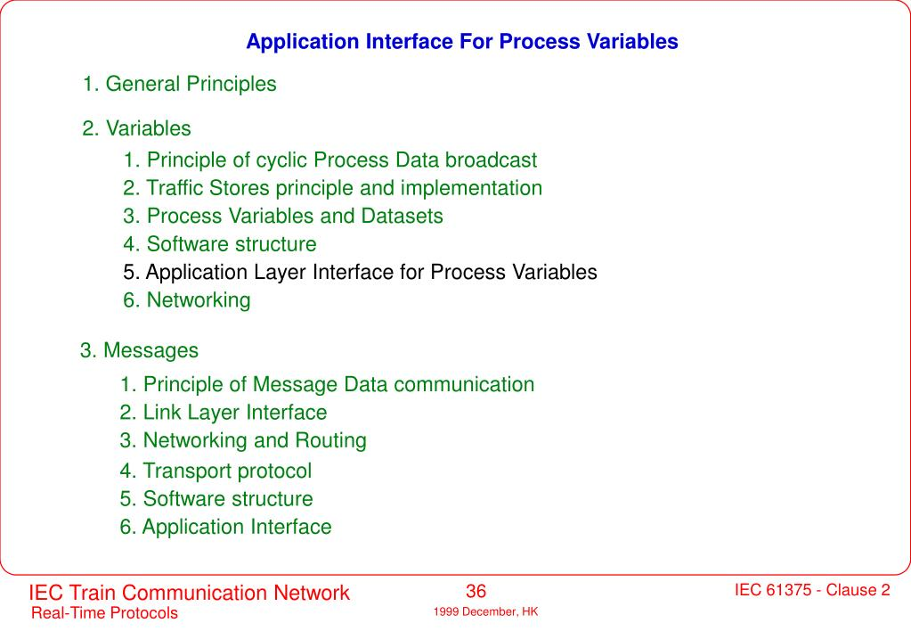 Application Interface For Process Variables