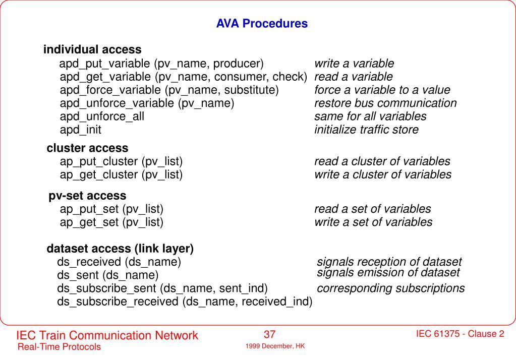 AVA Procedures