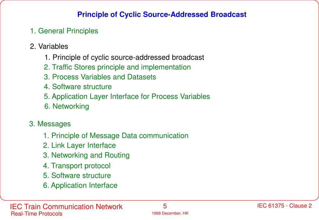 Principle of Cyclic Source-Addressed Broadcast