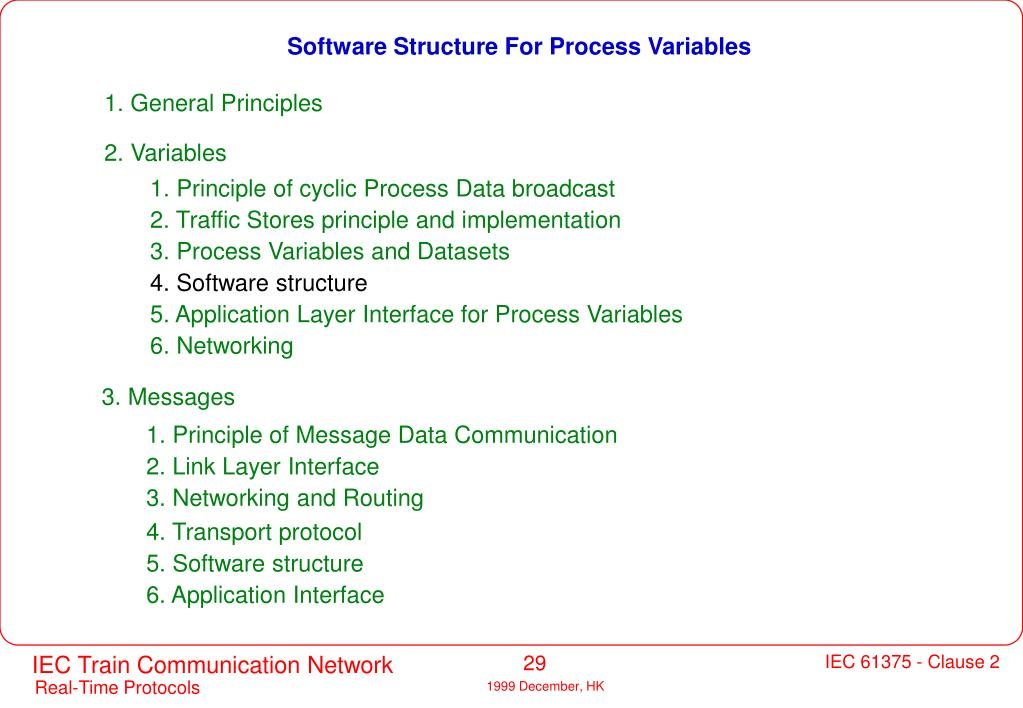Software Structure For Process Variables