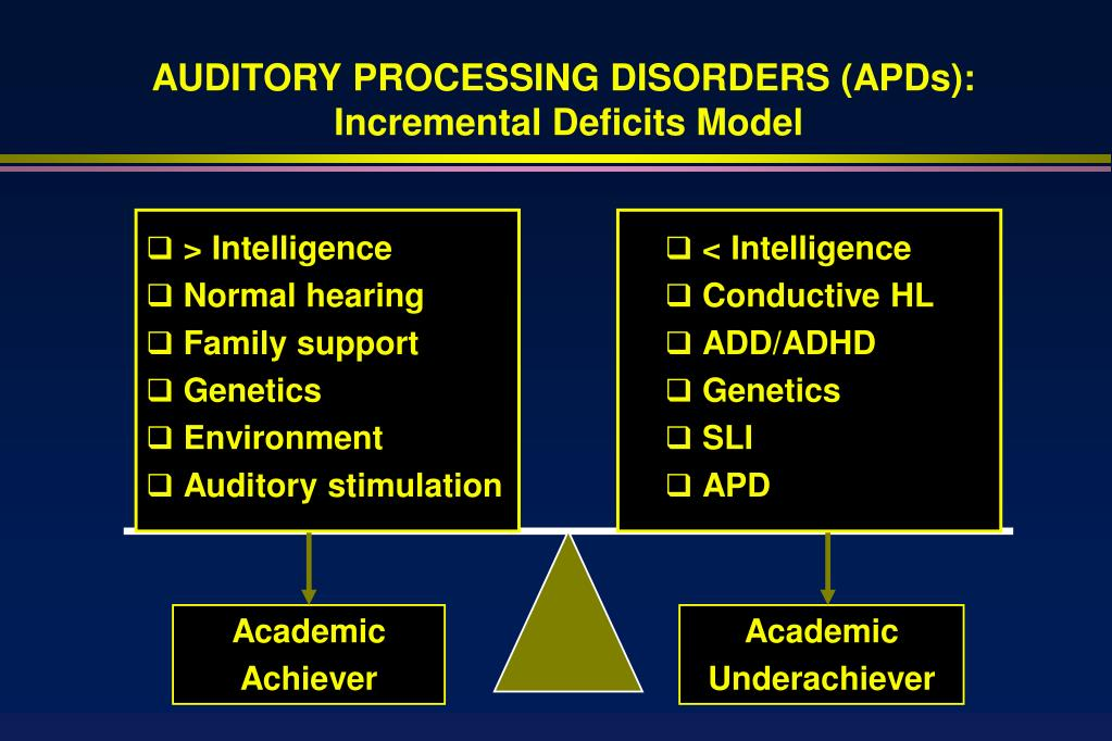 AUDITORY PROCESSING DISORDERS (APDs):