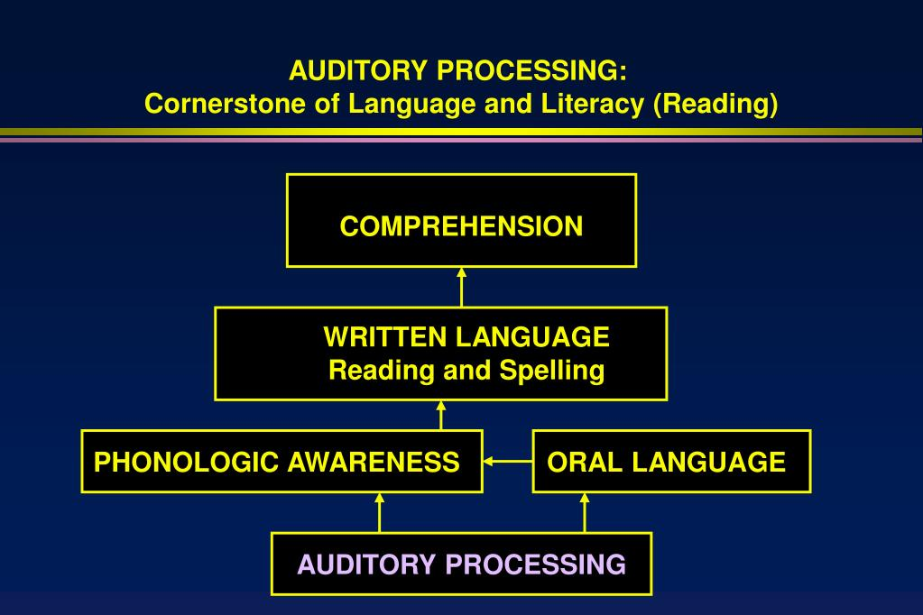 AUDITORY PROCESSING: