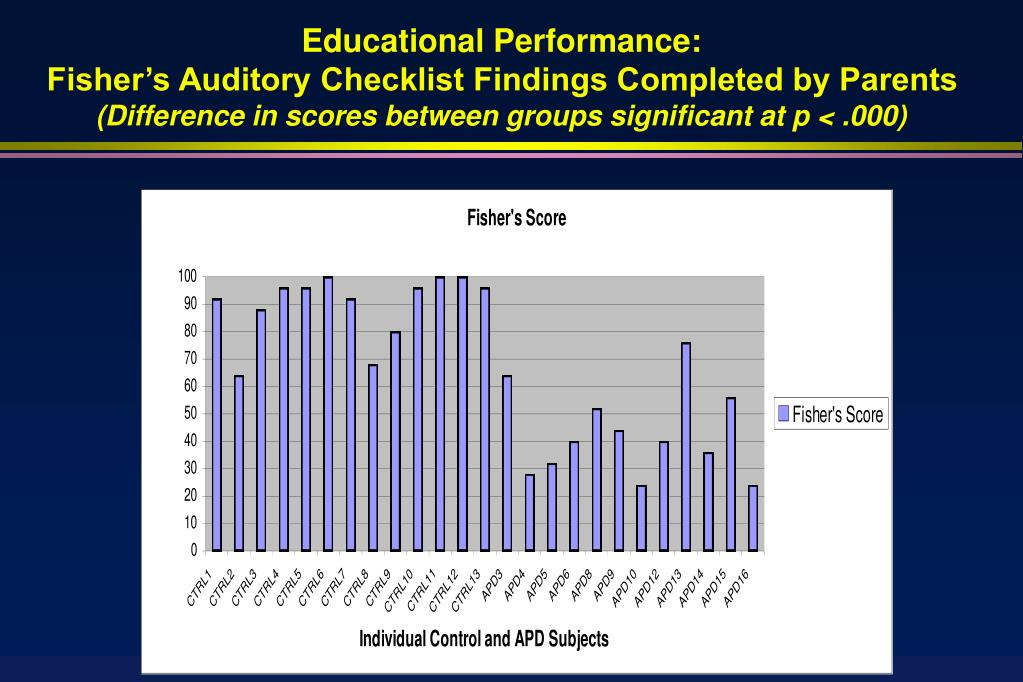 Educational Performance: