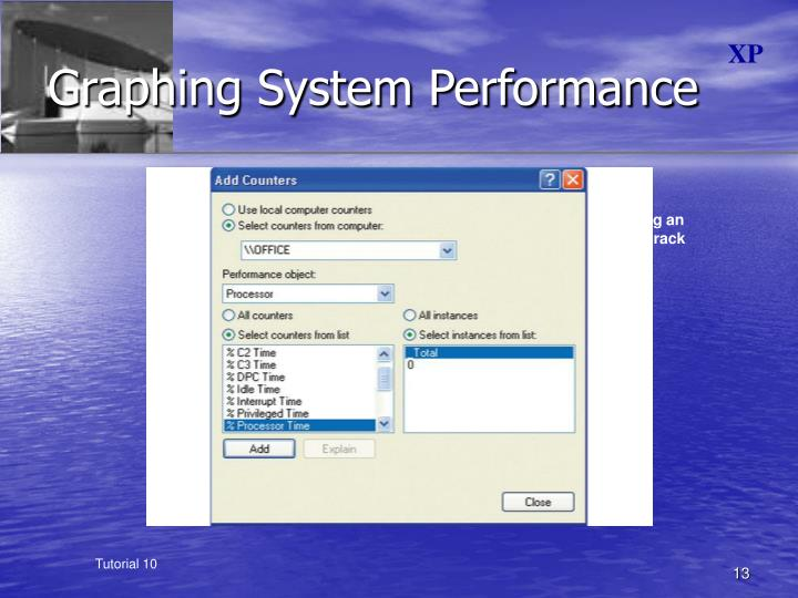 Graphing System Performance