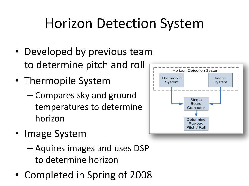 Horizon Detection System