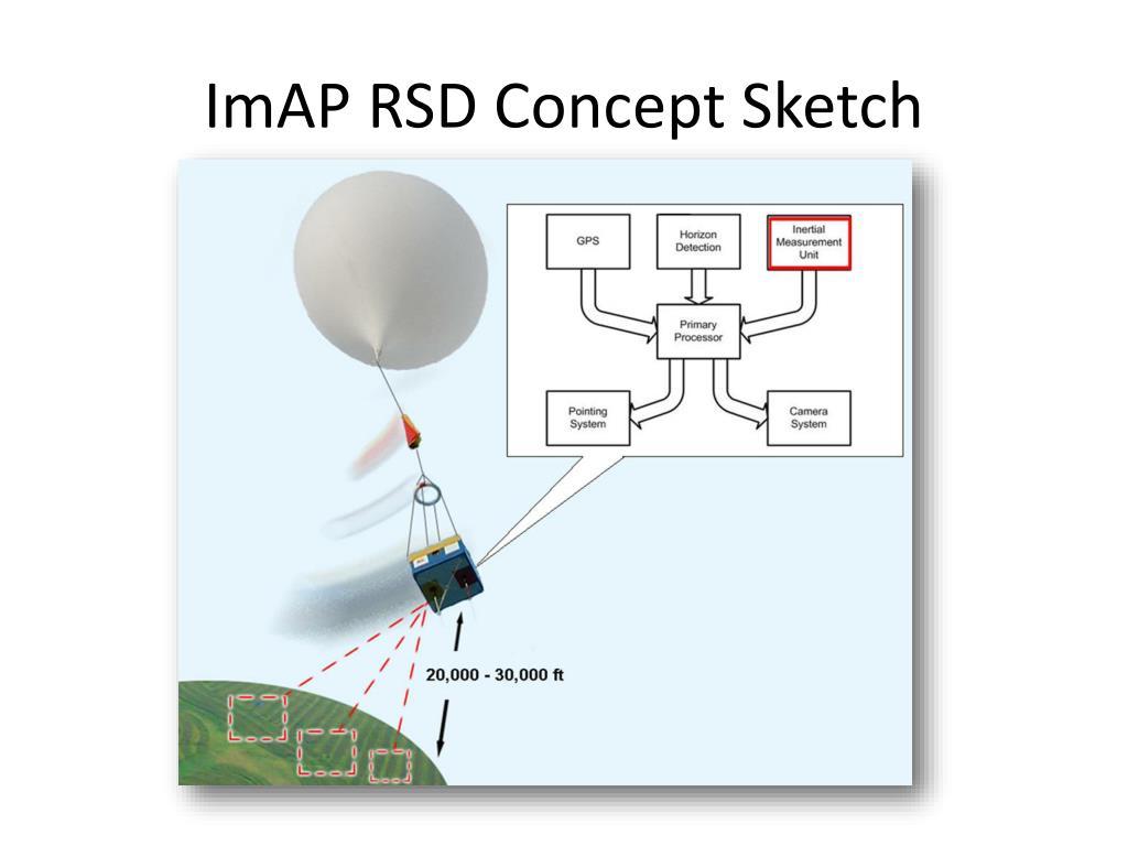 ImAP RSD Concept Sketch