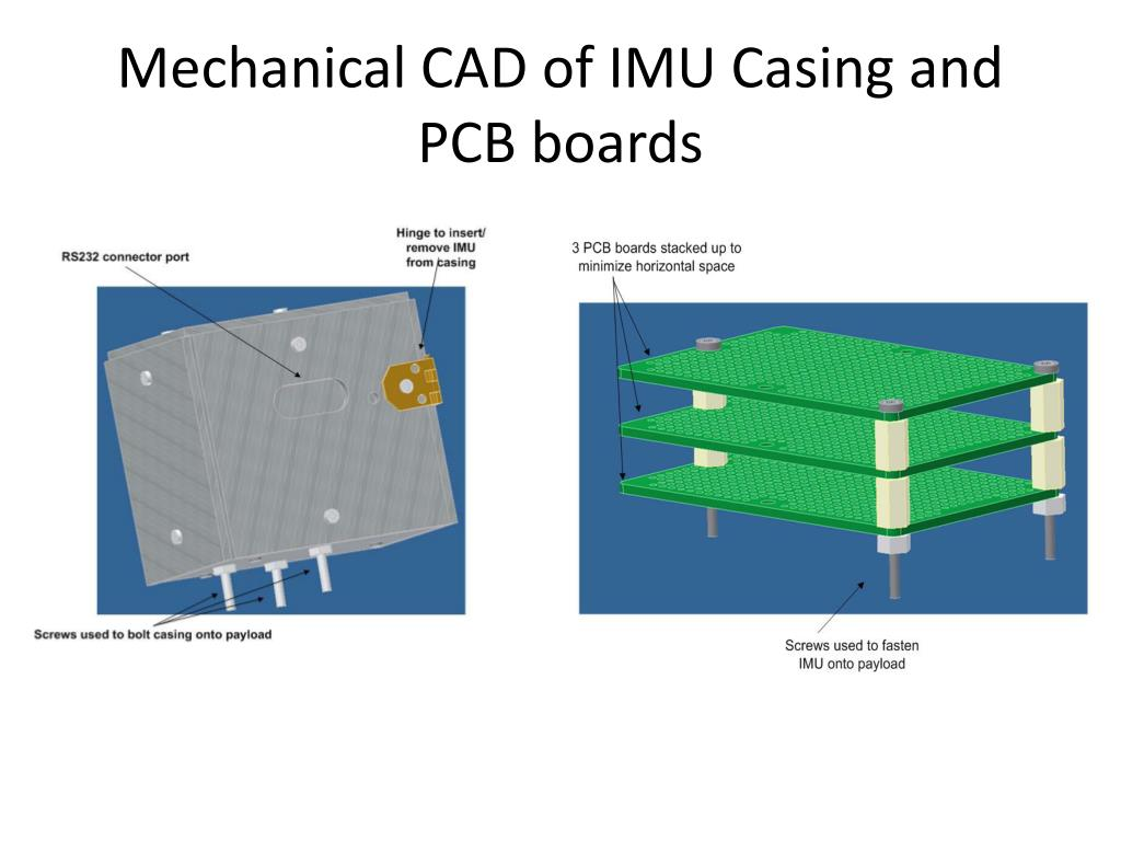 Mechanical CAD of IMU Casing and PCB boards
