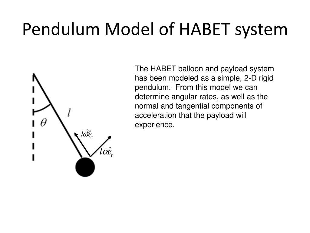 Pendulum Model of HABET system