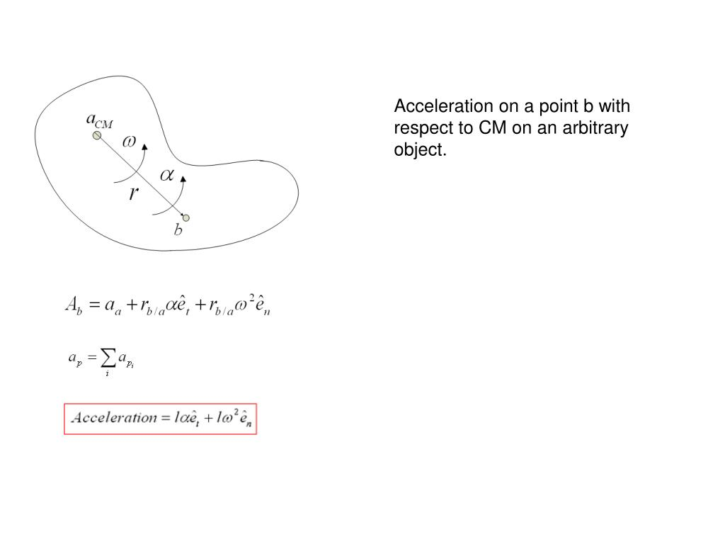 Acceleration on a point b with respect to CM on an arbitrary object.