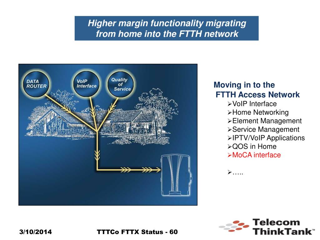 Higher margin functionality migrating from home into the FTTH network