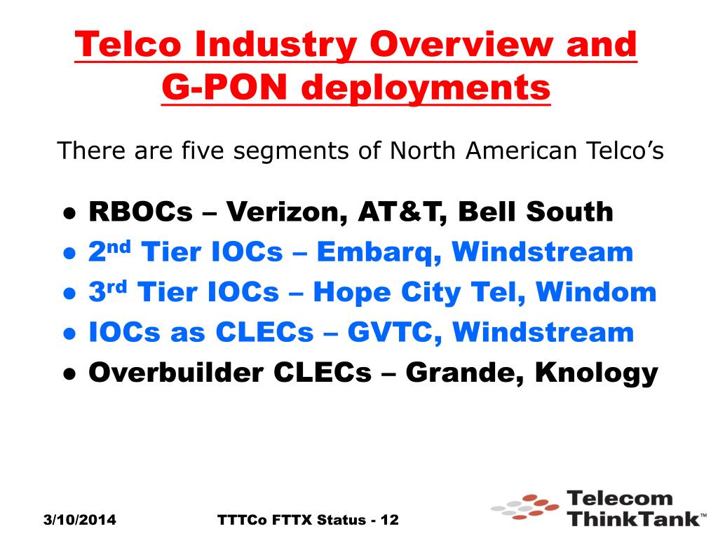 Telco Industry Overview and