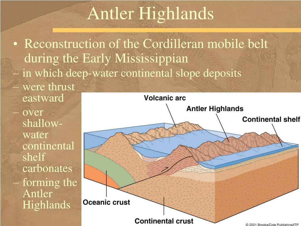 Antler Highlands