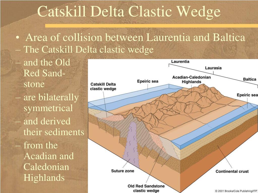 Catskill Delta Clastic Wedge
