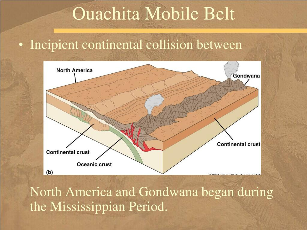 Ouachita Mobile Belt