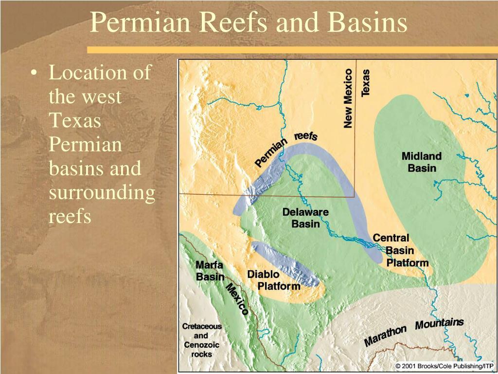 Permian Reefs and Basins