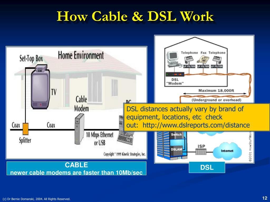 How Cable & DSL Work