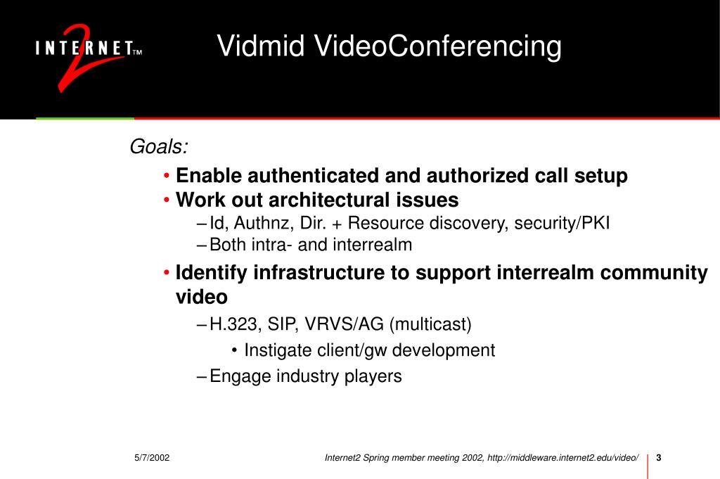Vidmid VideoConferencing
