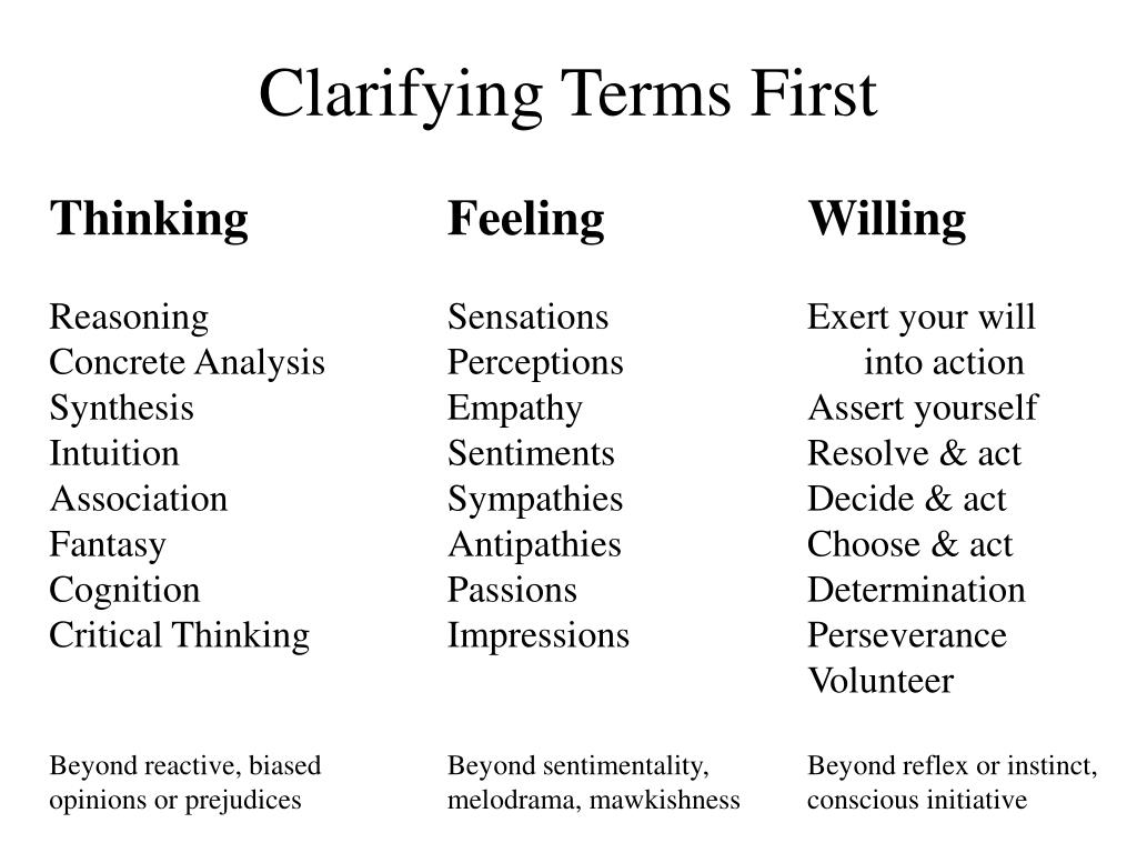 Clarifying Terms First